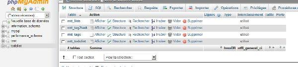 Vérification tables MySql