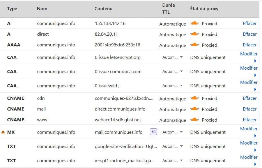 Vérifier les enregistrements du DNS avant de migrer vers Cloudflare