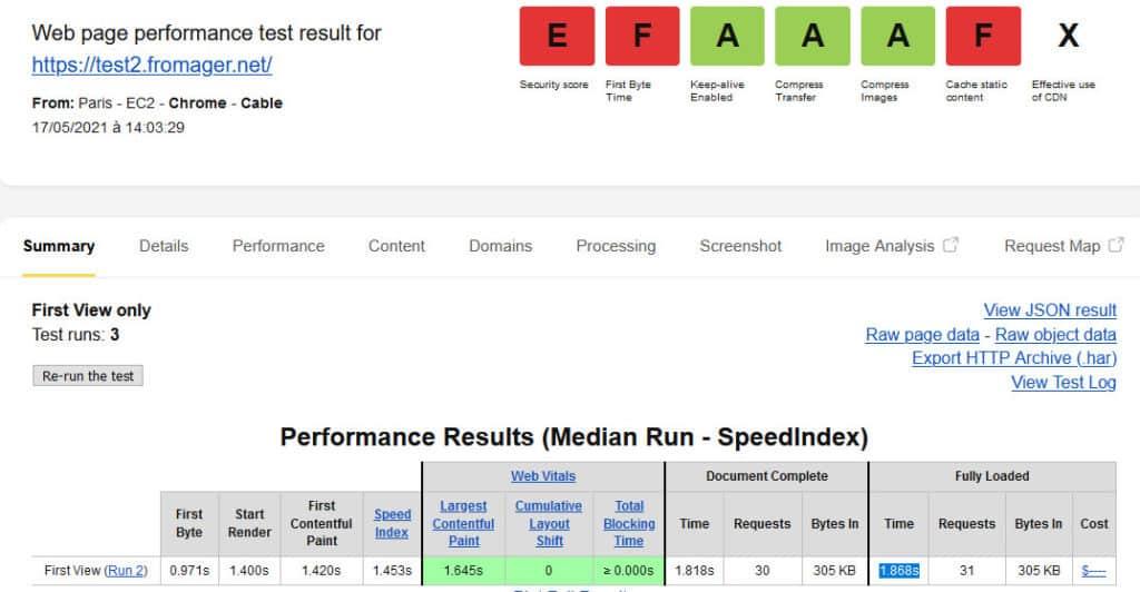 WebPagetest : exemple de résultats
